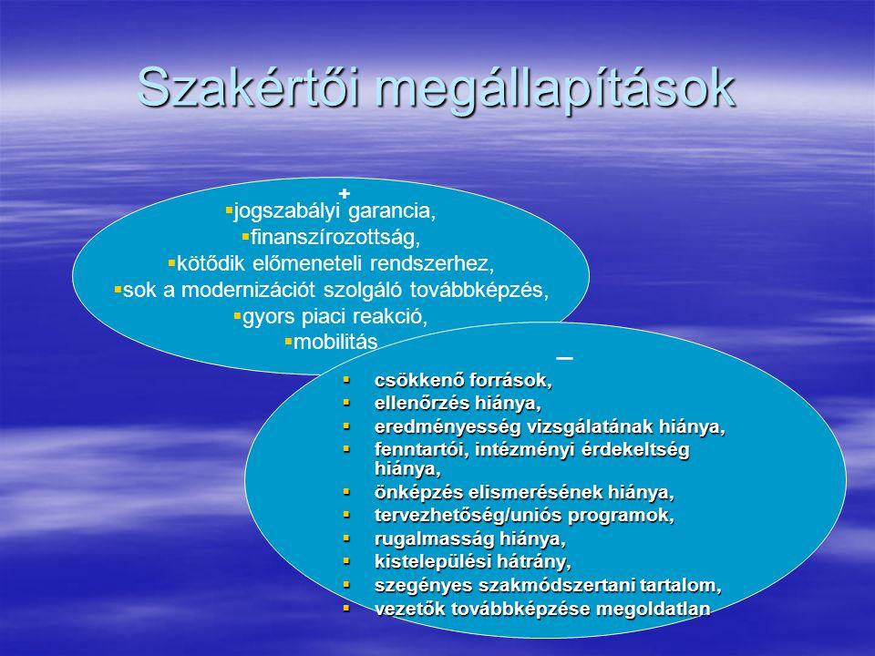 Szakértői megállapítások  jogszabályi garancia,  finanszírozottság,  kötődik előmeneteli rendszerhez,  sok a modernizációt szolgáló továbbképzés,  gyors piaci reakció,  mobilitás  csökkenő források,  ellenőrzés hiánya,  eredményesség vizsgálatának hiánya,  fenntartói, intézményi érdekeltség hiánya,  önképzés elismerésének hiánya,  tervezhetőség/uniós programok,  rugalmasság hiánya,  kistelepülési hátrány,  szegényes szakmódszertani tartalom,  vezetők továbbképzése megoldatlan _ +
