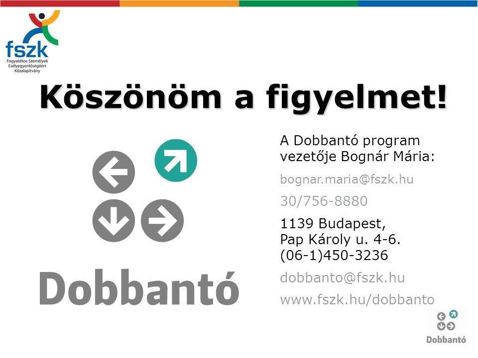 A Dobbantó program vezetője Bognár Mária: bognar.maria@fszk.hu 30/756-8880 1139 Budapest, Pap Károly u.