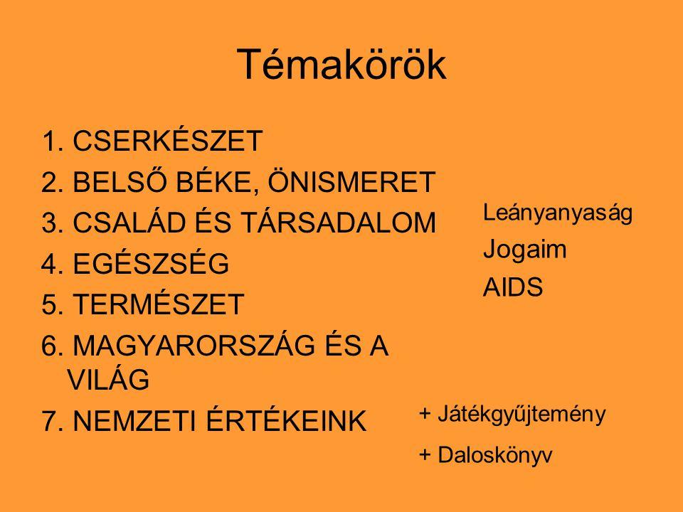Témakörök 1. CSERKÉSZET 2. BELSŐ BÉKE, ÖNISMERET 3.