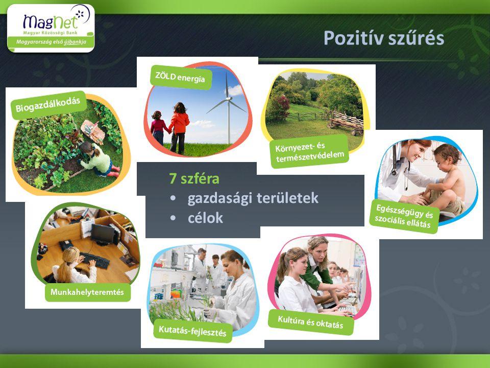 Pozitív szűrés 7 szféra gazdasági területek célok