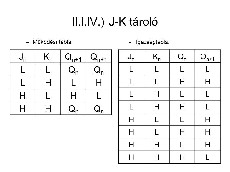 II.I.IV.) J-K tároló JnJn KnKn Q n+1 LLQnQn QnQn LHLH HLHL HHQnQn QnQn –Működési tábla:- Igazságtábla: JnJn KnKn QnQn Q n+1 LLLL LLHH LHLL LHHL HLLH HLHH HHLH HHHL