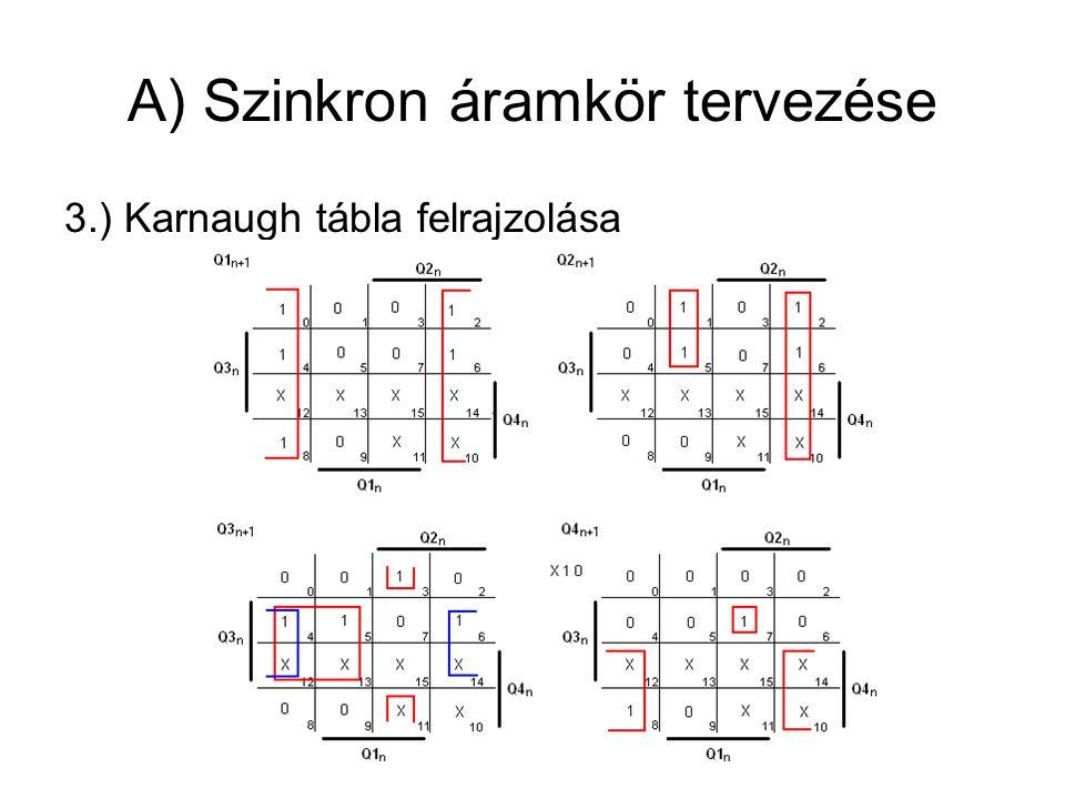 A) Szinkron áramkör tervezése 3.) Karnaugh tábla felrajzolása