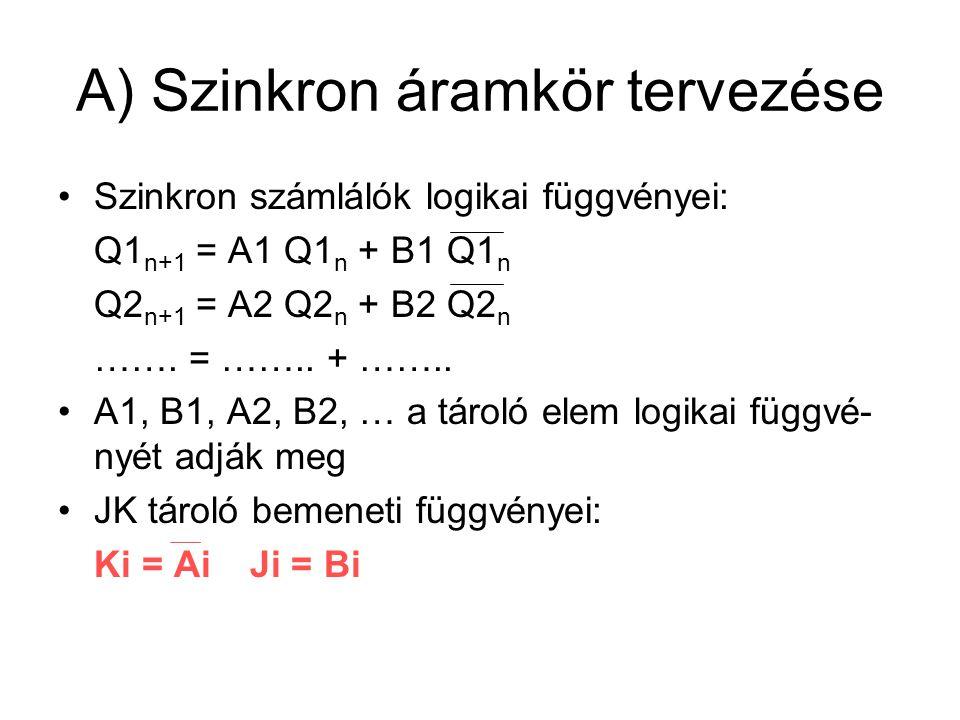 A) Szinkron áramkör tervezése Szinkron számlálók logikai függvényei: Q1 n+1 = A1 Q1 n + B1 Q1 n Q2 n+1 = A2 Q2 n + B2 Q2 n ……. = …….. + …….. A1, B1, A