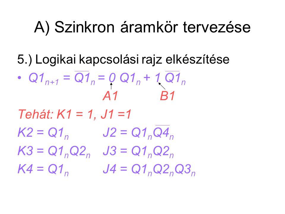 A) Szinkron áramkör tervezése 5.) Logikai kapcsolási rajz elkészítése Q1 n+1 = Q1 n = 0 Q1 n + 1 Q1 n A1B1 Tehát: K1 = 1, J1 =1 K2 = Q1 n J2 = Q1 n Q4