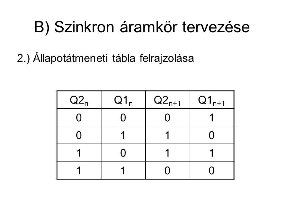 B) Szinkron áramkör tervezése 2.) Állapotátmeneti tábla felrajzolása Q2 n Q1 n Q2 n+1 Q1 n+1 0001 0110 1011 1100