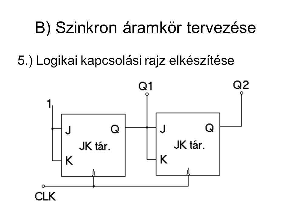 B) Szinkron áramkör tervezése 5.) Logikai kapcsolási rajz elkészítése