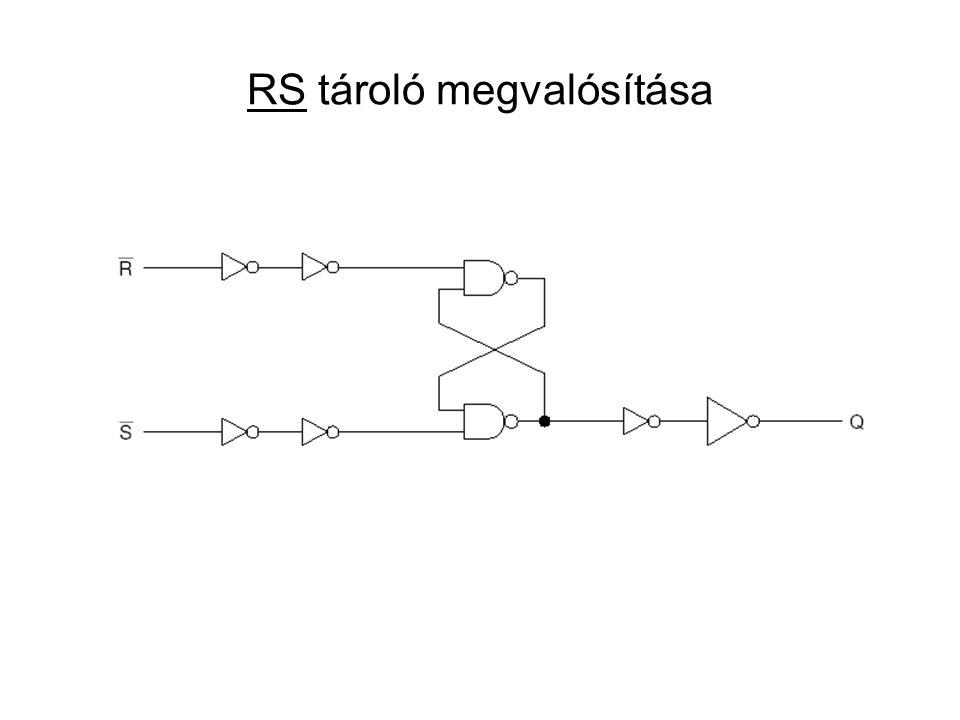 RS tároló megvalósítása