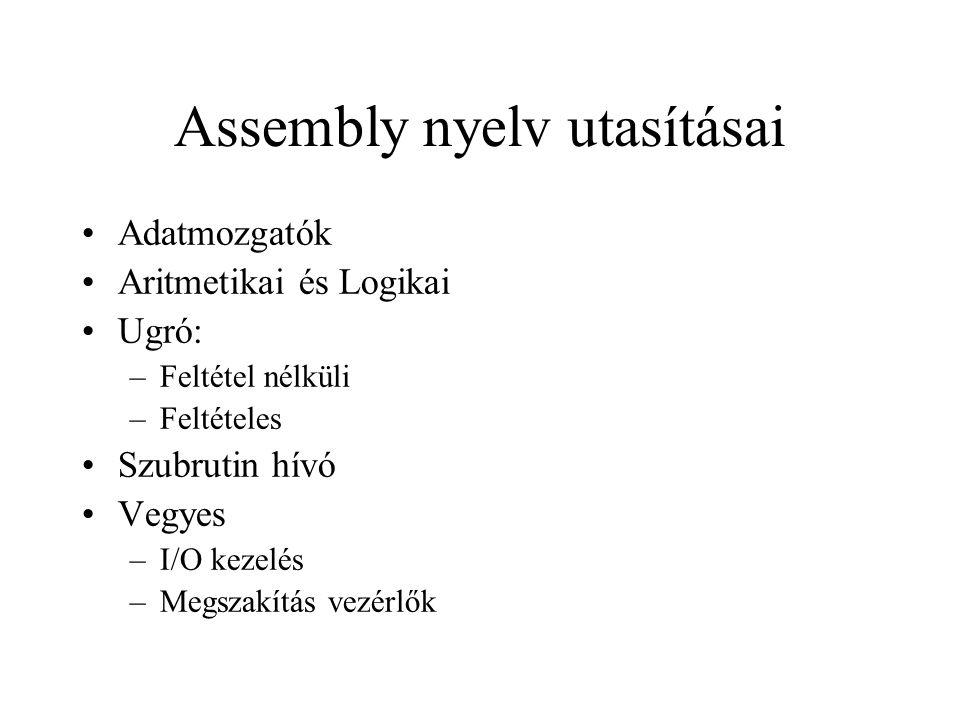 Assembly nyelv utasításai Adatmozgatók Aritmetikai és Logikai Ugró: –Feltétel nélküli –Feltételes Szubrutin hívó Vegyes –I/O kezelés –Megszakítás vezérlők