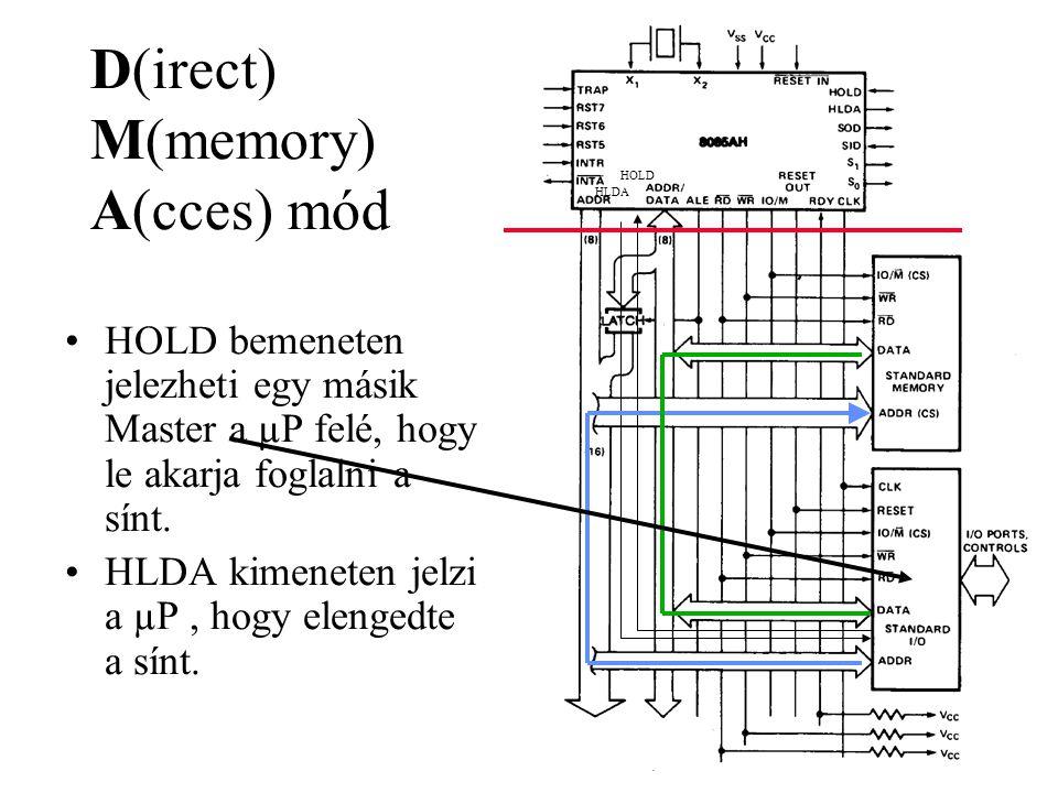 D(irect) M(memory) A(cces) mód HOLD bemeneten jelezheti egy másik Master a µP felé, hogy le akarja foglalni a sínt.