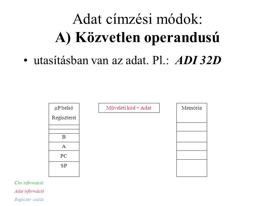 Adat címzési módok: A) Közvetlen operandusú utasításban van az adat.