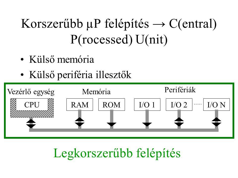 E) PC relatív címzés A címet a PC és a műveleti kód (~offszet) együttesen adják Műveleti kód + OffszetMemória Operandus0 Operandus1 Operandus2.
