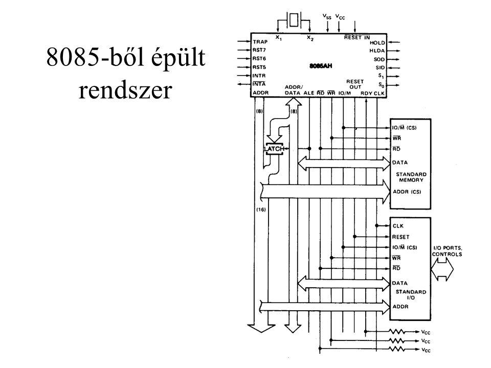 5) Soros IO vezérlő utasítások SIM A 7.