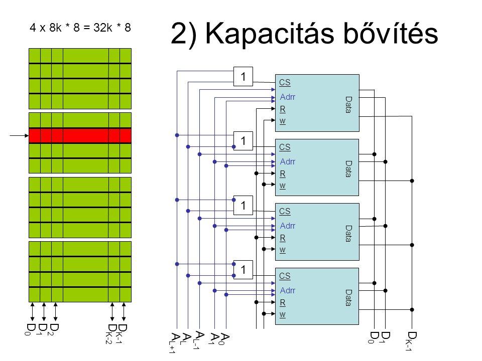 2) Kapacitás bővítés D0D0 D1D1 D2D2 D K-2 D K-1 w R Data Adrr CS 1 w R Data Adrr CS 1 w R Data Adrr CS 1 w R Data Adrr CS 1 A0A0 A1A1 A L-1 ALAL A L+1