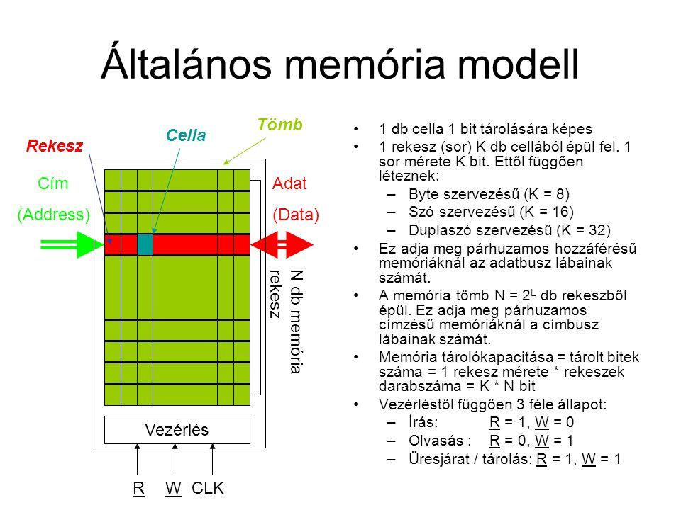 Általános memória modell 1 db cella 1 bit tárolására képes 1 rekesz (sor) K db cellából épül fel. 1 sor mérete K bit. Ettől függően léteznek: –Byte sz