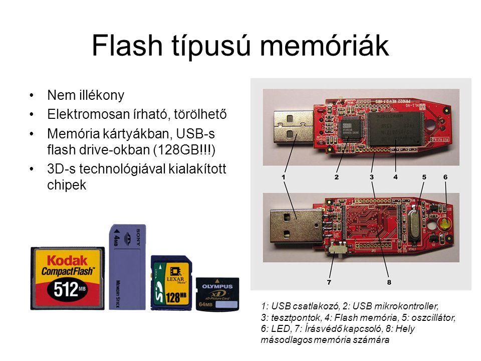 Flash típusú memóriák Nem illékony Elektromosan írható, törölhető Memória kártyákban, USB-s flash drive-okban (128GB!!!) 3D-s technológiával kialakíto