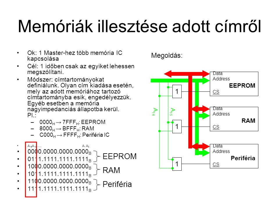 Memóriák illesztése adott címről Ok: 1 Master-hez több memória IC kapcsolása Cél: 1 időben csak az egyiket lehessen megszólítani. Módszer: címtartomán