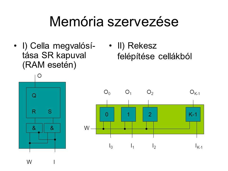 Memória szervezése I) Cella megvalósí- tása SR kapuval (RAM esetén) Q RS && IW O 012K-1 I0I0 I1I1 I2I2 I K-1 O0O0 O1O1 O2O2 O K-1 II) Rekesz felépítés