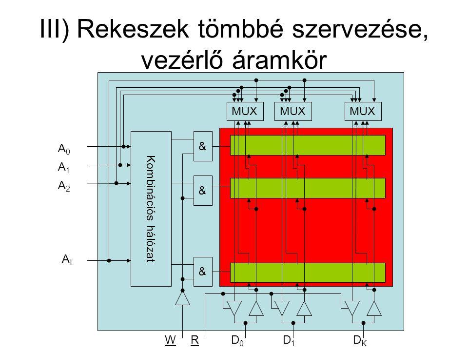 III) Rekeszek tömbbé szervezése, vezérlő áramkör & & & Kombinációs hálózat A0A0 A1A1 A2A2 ALAL MUX WD0D0 R D1D1 DKDK