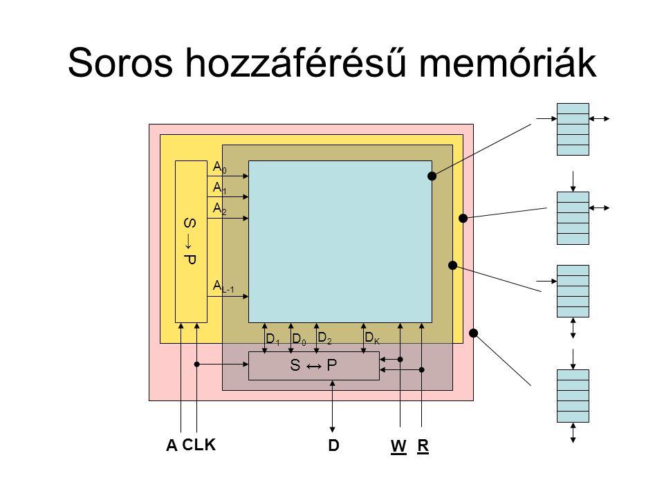 DDR2/3 RAM SIMM 240-es modul: