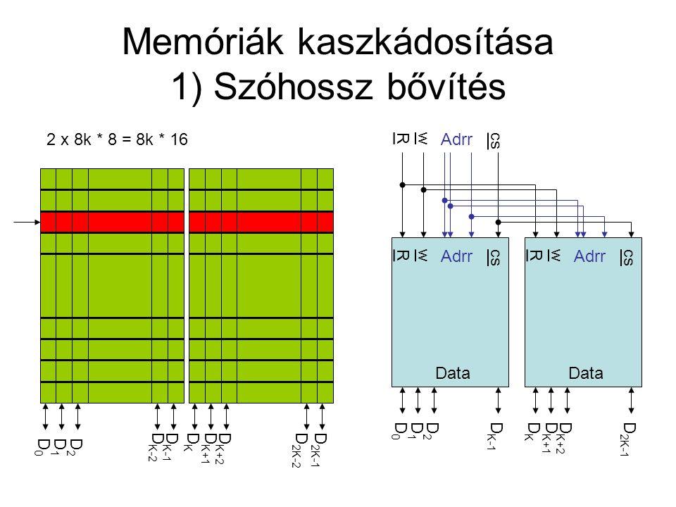 Memóriák kaszkádosítása 1) Szóhossz bővítés D0D0 D1D1 D2D2 D K-2 D K-1 DKDK D K+1 D K+2 D 2K-2 D 2K-1 cs wR Data Adrr cs wR Data Adrr D0D0 D1D1 D2D2 D