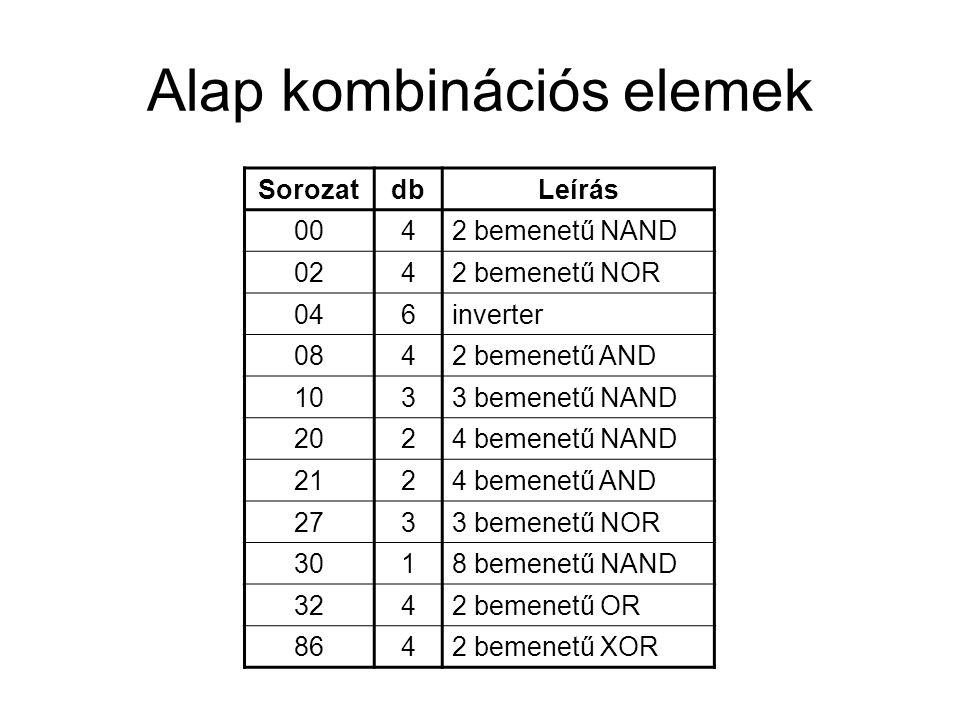 Alap kombinációs elemek SorozatdbLeírás 0042 bemenetű NAND 0242 bemenetű NOR 046inverter 0842 bemenetű AND 1033 bemenetű NAND 2024 bemenetű NAND 2124 bemenetű AND 2733 bemenetű NOR 3018 bemenetű NAND 3242 bemenetű OR 8642 bemenetű XOR