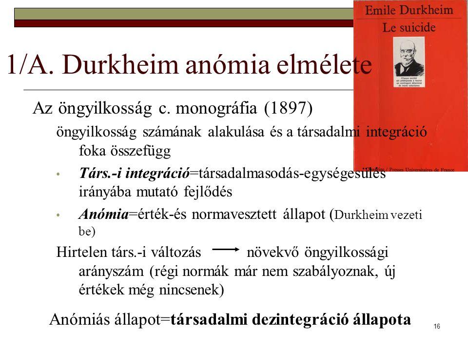 16 1/A. Durkheim anómia elmélete Az öngyilkosság c. monográfia (1897) öngyilkosság számának alakulása és a társadalmi integráció foka összefügg Társ.-