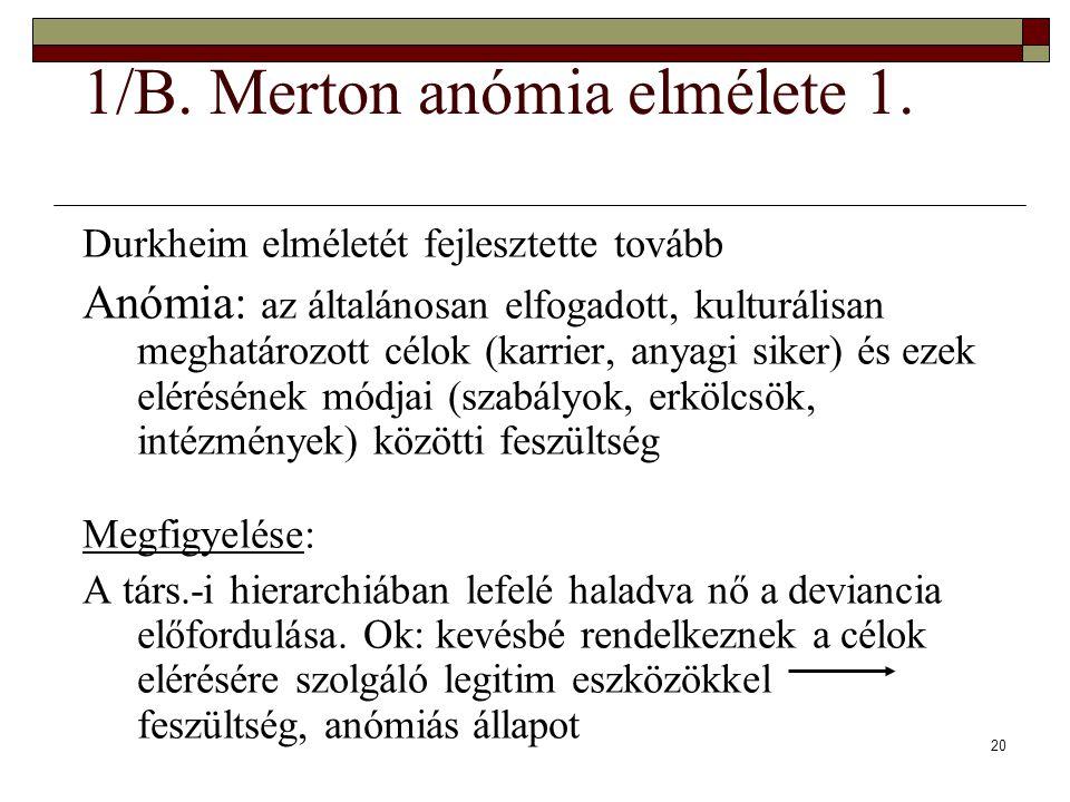 20 1/B. Merton anómia elmélete 1. Durkheim elméletét fejlesztette tovább Anómia: az általánosan elfogadott, kulturálisan meghatározott célok (karrier,