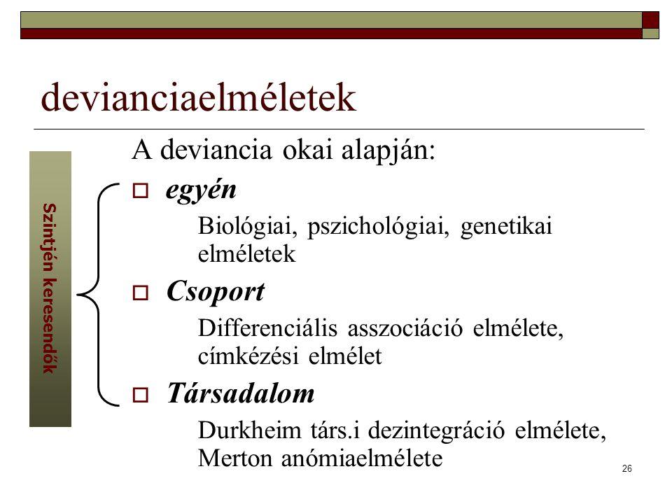 26 devianciaelméletek A deviancia okai alapján:  egyén Biológiai, pszichológiai, genetikai elméletek  Csoport Differenciális asszociáció elmélete, c