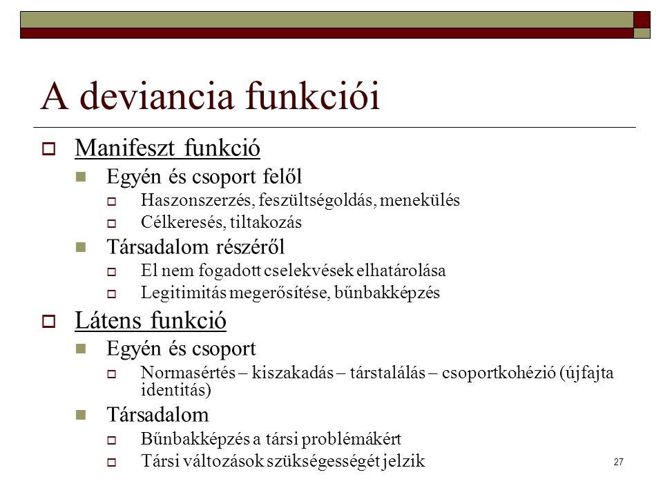 27 A deviancia funkciói  Manifeszt funkció Egyén és csoport felől  Haszonszerzés, feszültségoldás, menekülés  Célkeresés, tiltakozás Társadalom rés