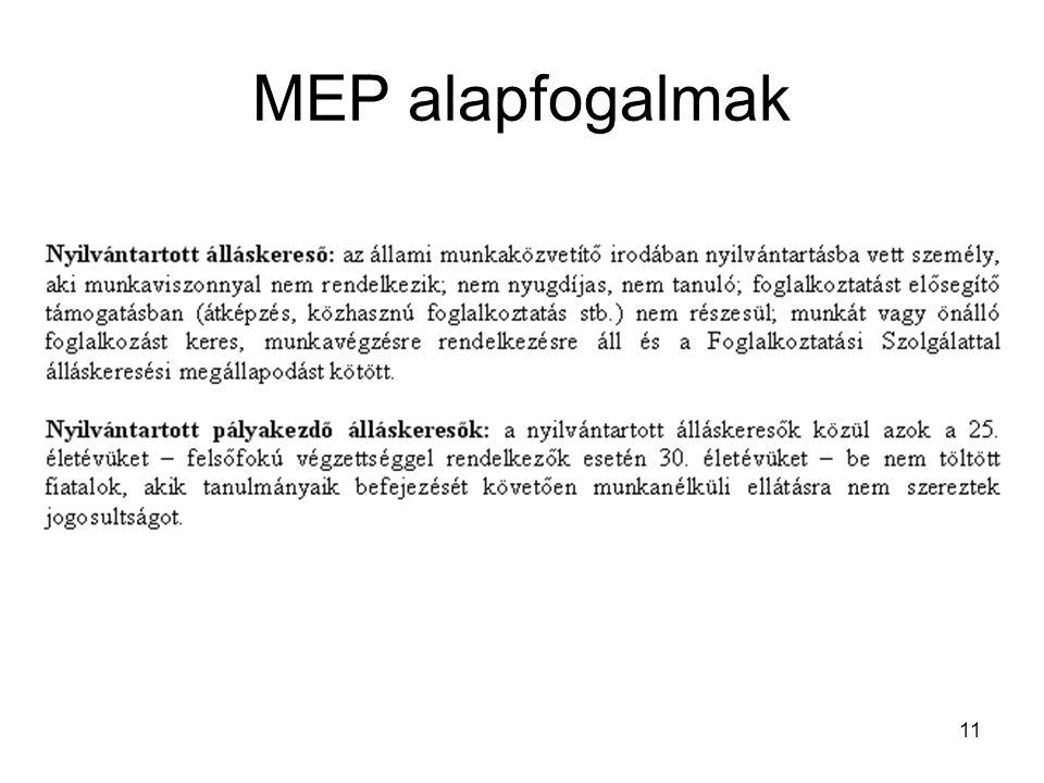 11 MEP alapfogalmak