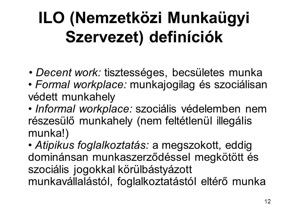 12 ILO (Nemzetközi Munkaügyi Szervezet) definíciók Decent work: tisztességes, becsületes munka Formal workplace: munkajogilag és szociálisan védett mu