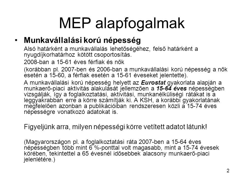 2 MEP alapfogalmak Munkavállalási korú népesség Alsó határként a munkavállalás lehetőségéhez, felső határként a nyugdíjkorhatárhoz kötött csoportosítá