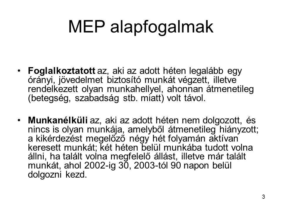 3 MEP alapfogalmak Foglalkoztatott az, aki az adott héten legalább egy órányi, jövedelmet biztosító munkát végzett, illetve rendelkezett olyan munkahe