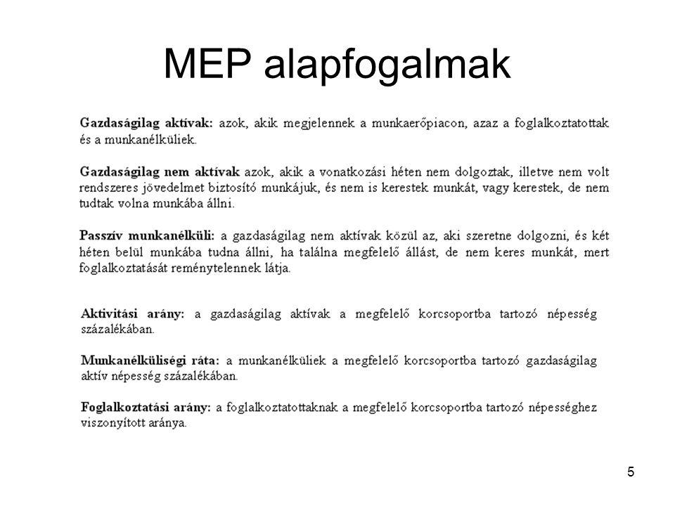 5 MEP alapfogalmak