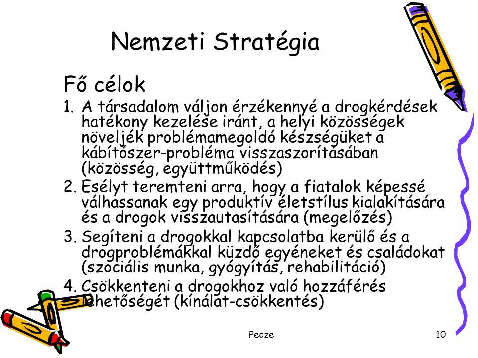 """Pecze11 Az OKM Drogprevenciós Stratégiája A Nemzeti Stratégia alapján Egészségfejlesztő szakemberek, drogügyi koordinátori feladatokkal Stratégiai célkitűzések: –Iskolai prevenciós programok támogatása –Információs kiadványok készítése, célcsoporthoz juttatása –A prevenciós (egészségmegőrzés) szemlélet érvényre juttatása –Szakemberképzés (""""képzők képzése ) –Szabadidő- és sportprogramok kiemelt támogatása –Interszektorális megközelítés, a szervezeti feltételek biztosítása –http://www.okm.gov.hu/letolt/kozokt/om_drogstrategia _030324.pdfhttp://www.okm.gov.hu/letolt/kozokt/om_drogstrategia _030324.pdf"""
