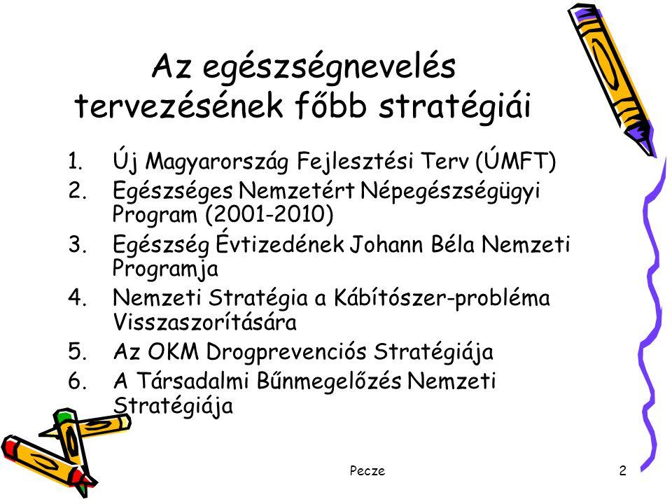 Pecze3 ÚMFT (NFT II.) 2007-2013 Fő cél: –A foglalkoztatás bővítése –A tartós növekedés feltételeinek megteremtése Programok: –Gazdaságfejlesztés (G OP) –Közlekedésfejlesztés (KÖZ OP) –Társadalom megújulása (TÁM OP) –Környezeti és energetikai fejlesztés (KE OP) –Államreform (Á OP) –Társadalmi infrastruktúra (TI OP) –Elektronikus közigazgatás (EK OP) –Területfejlesztés (NYDOP, DAOP, KMOP, ÉMOP, KDOP, DDOP) –Végrehajtás (V OP)