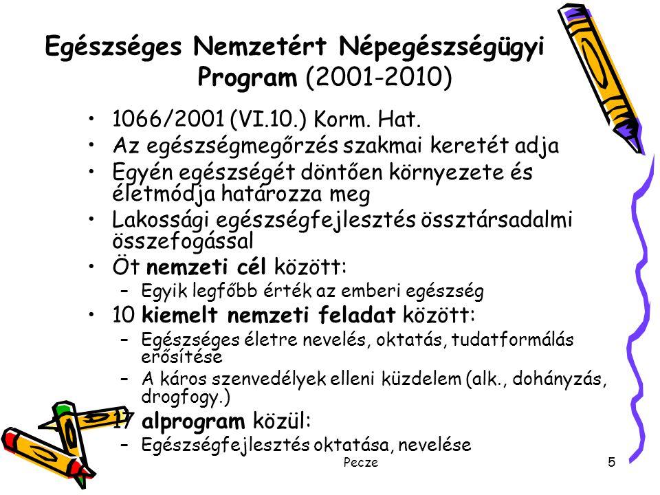 Pecze5 Egészséges Nemzetért Népegészségügyi Program (2001-2010) 1066/2001 (VI.10.) Korm. Hat. Az egészségmegőrzés szakmai keretét adja Egyén egészségé