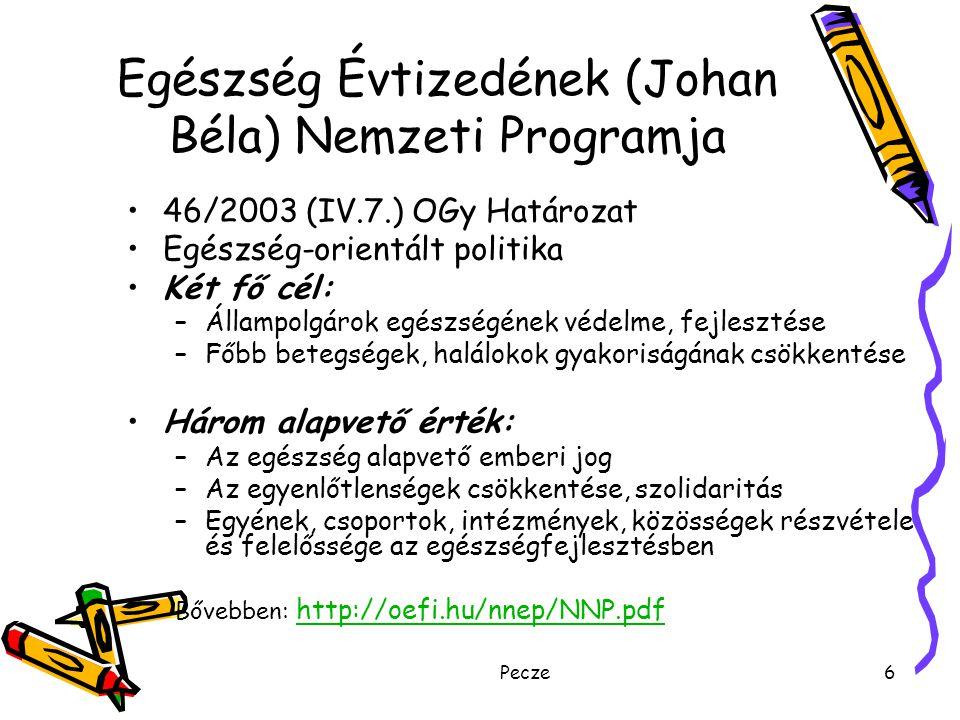 Pecze7 Egészség Évtizedének (Johan Béla) Nemzeti Programja 4 kiemelt terület: –Politikai síkon: ifjúság, öregkor, esélyegyenlőség, egészséget támogató környezet –Elsődleges megelőzés érvényesítése: dohányzás, alkohol, drog, táplálkozás, testmozgás, egészséges fizikai környezet… –Idő előtti, elkerülhető halálozások, fogy.