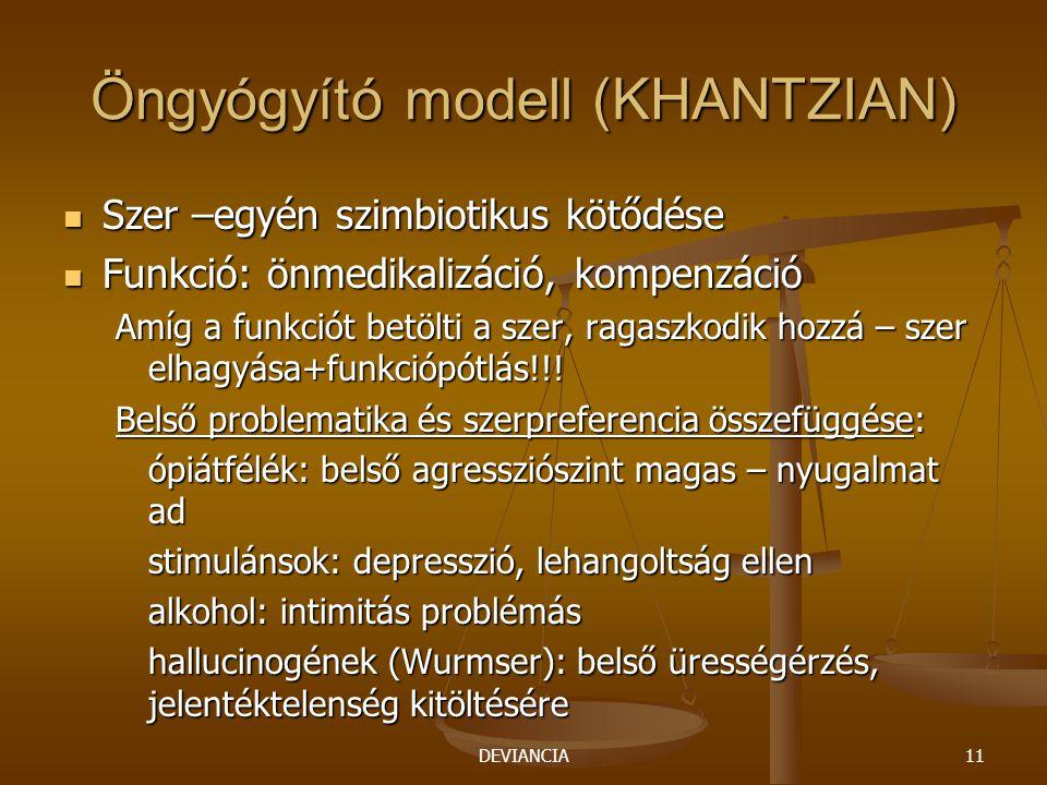 DEVIANCIA11 Öngyógyító modell (KHANTZIAN) Szer –egyén szimbiotikus kötődése Szer –egyén szimbiotikus kötődése Funkció: önmedikalizáció, kompenzáció Funkció: önmedikalizáció, kompenzáció Amíg a funkciót betölti a szer, ragaszkodik hozzá – szer elhagyása+funkciópótlás!!.