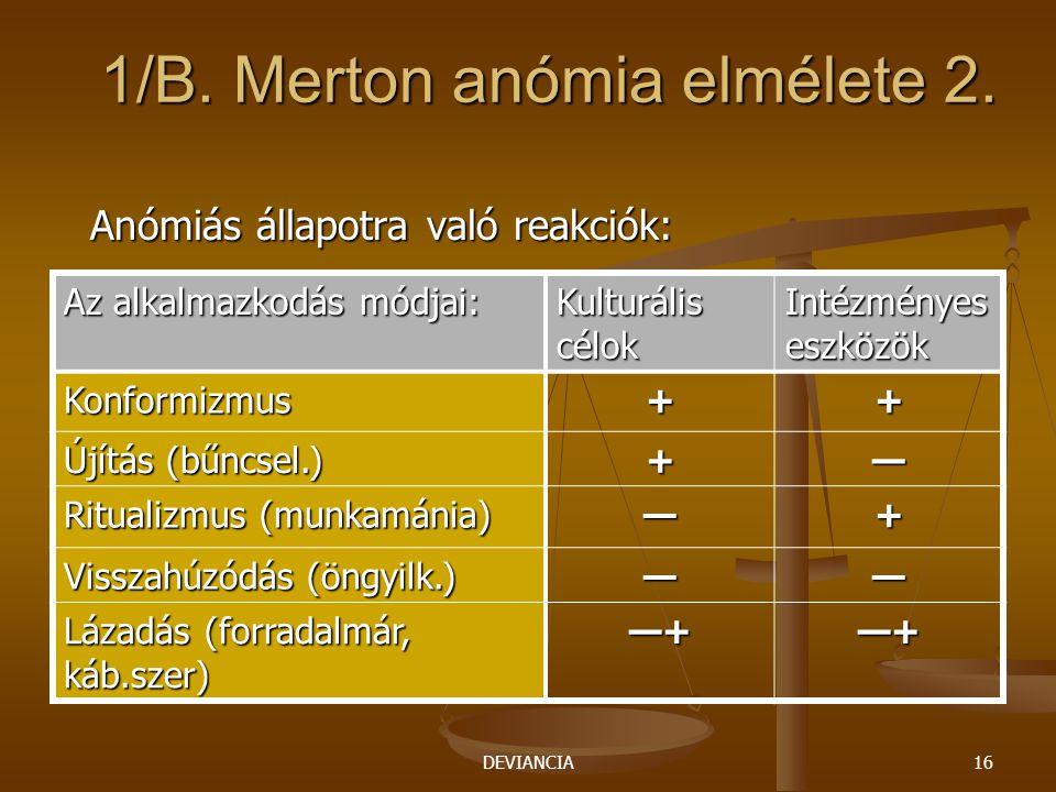 DEVIANCIA16 1/B. Merton anómia elmélete 2. Anómiás állapotra való reakciók: Az alkalmazkodás módjai: Kulturális célok Intézményes eszközök Konformizmu