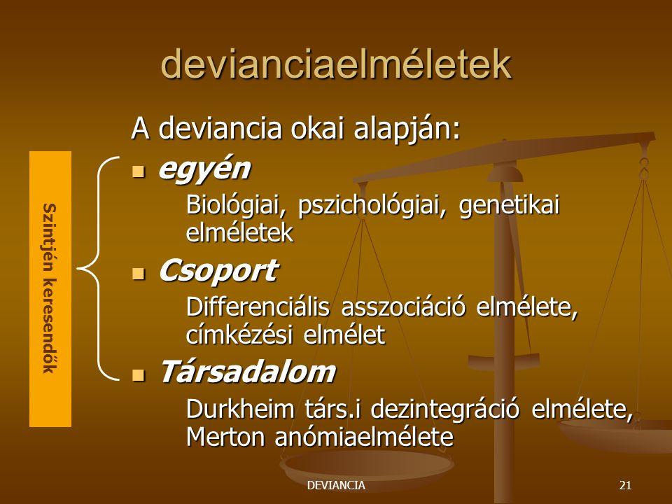 DEVIANCIA21 devianciaelméletek A deviancia okai alapján: egyén egyén Biológiai, pszichológiai, genetikai elméletek Csoport Csoport Differenciális assz