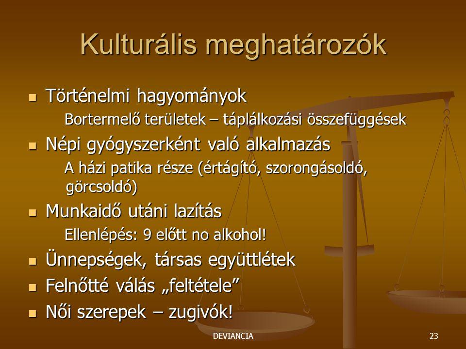 DEVIANCIA23 Kulturális meghatározók Történelmi hagyományok Történelmi hagyományok Bortermelő területek – táplálkozási összefüggések Népi gyógyszerként való alkalmazás Népi gyógyszerként való alkalmazás A házi patika része (értágító, szorongásoldó, görcsoldó) Munkaidő utáni lazítás Munkaidő utáni lazítás Ellenlépés: 9 előtt no alkohol.