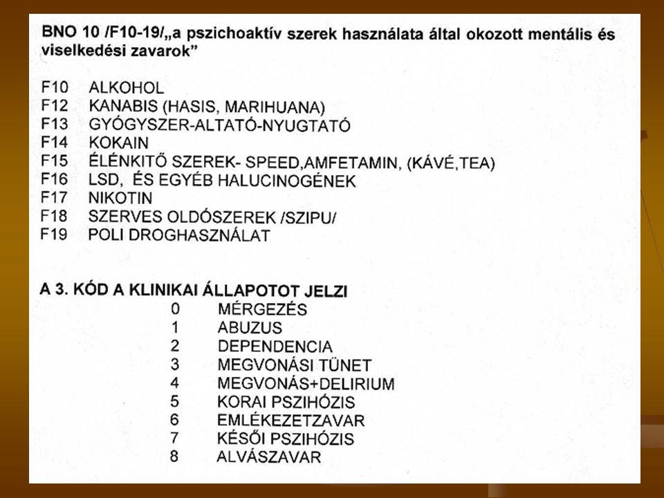 DEVIANCIA32