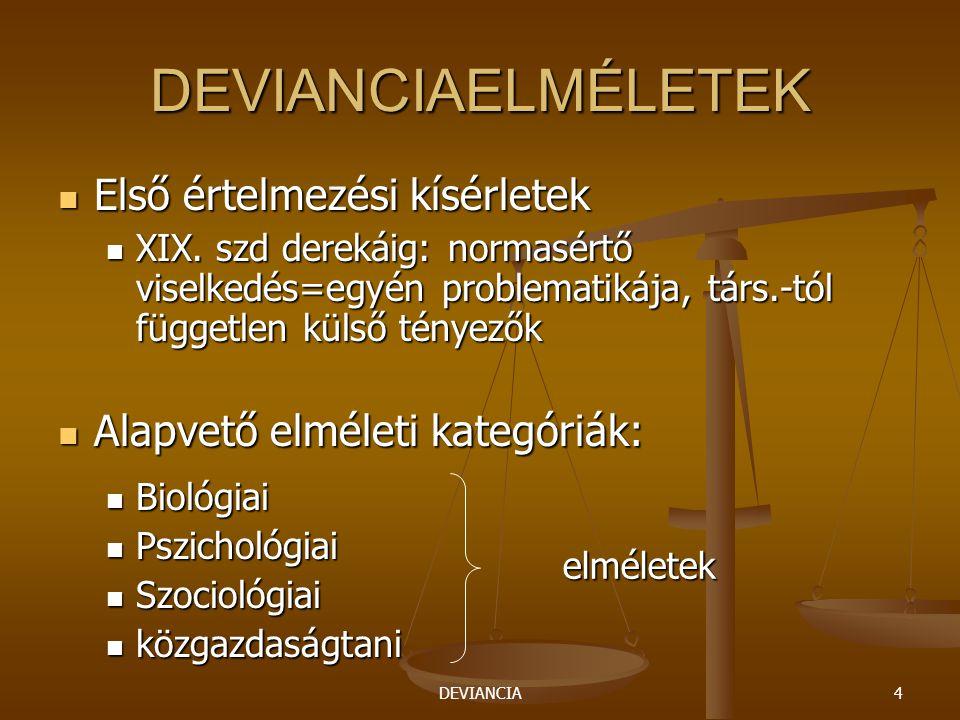 DEVIANCIA4 DEVIANCIAELMÉLETEK Első értelmezési kísérletek Első értelmezési kísérletek XIX. szd derekáig: normasértő viselkedés=egyén problematikája, t