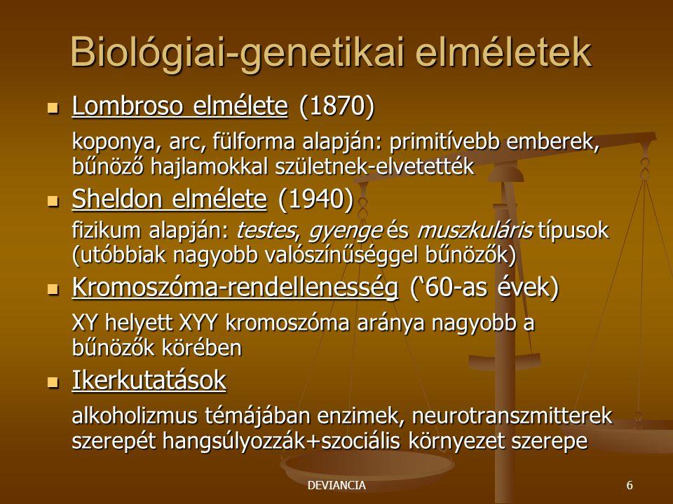 DEVIANCIA6 Biológiai-genetikai elméletek Lombroso elmélete (1870) Lombroso elmélete (1870) koponya, arc, fülforma alapján: primitívebb emberek, bűnöző hajlamokkal születnek-elvetették Sheldon elmélete (1940) Sheldon elmélete (1940) fizikum alapján: testes, gyenge és muszkuláris típusok (utóbbiak nagyobb valószínűséggel bűnözők) Kromoszóma-rendellenesség ('60-as évek) Kromoszóma-rendellenesség ('60-as évek) XY helyett XYY kromoszóma aránya nagyobb a bűnözők körében Ikerkutatások Ikerkutatások alkoholizmus témájában enzimek, neurotranszmitterek szerepét hangsúlyozzák+szociális környezet szerepe