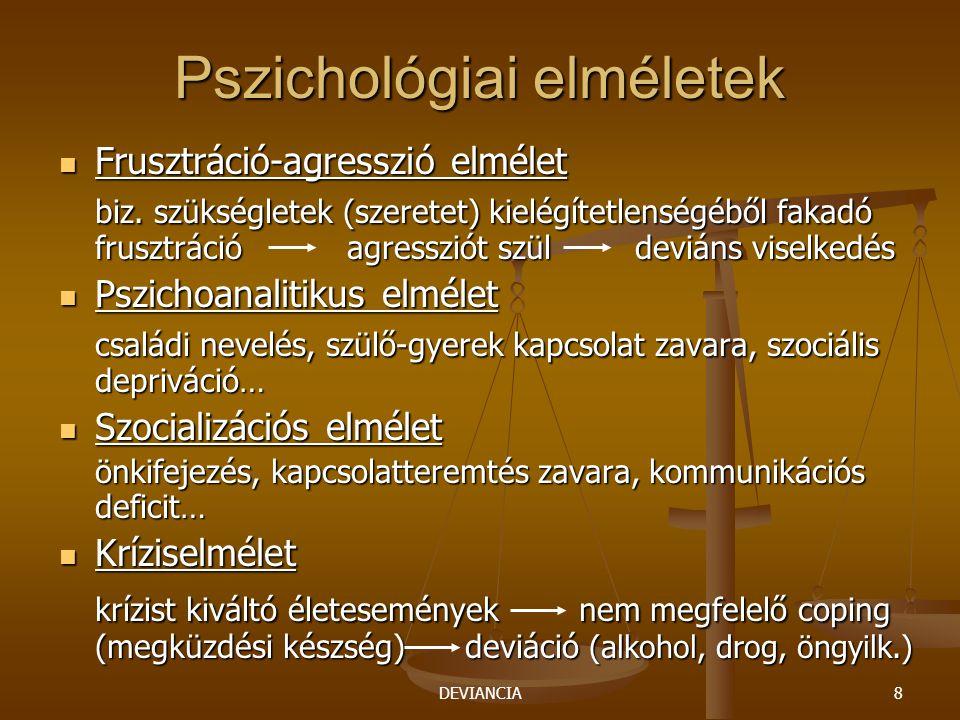 DEVIANCIA8 Pszichológiai elméletek Frusztráció-agresszió elmélet Frusztráció-agresszió elmélet biz. szükségletek (szeretet) kielégítetlenségéből fakad