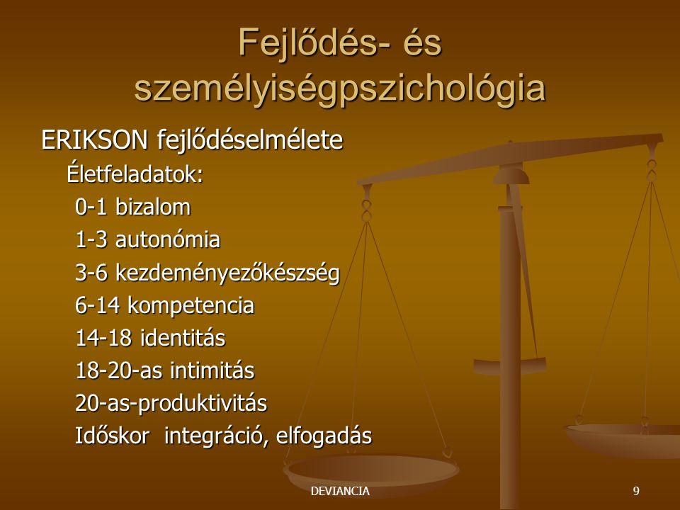 DEVIANCIA9 Fejlődés- és személyiségpszichológia ERIKSON fejlődéselmélete Életfeladatok: 0-1 bizalom 1-3 autonómia 3-6 kezdeményezőkészség 6-14 kompete