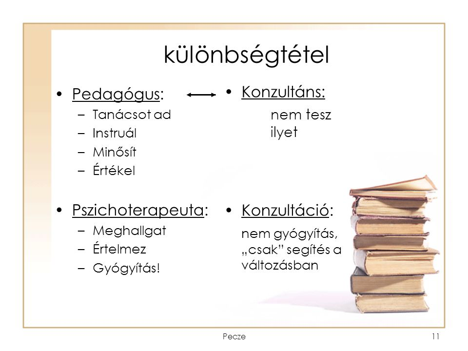 Pecze11 különbségtétel Pedagógus: –Tanácsot ad –Instruál –Minősít –Értékel Pszichoterapeuta: –Meghallgat –Értelmez –Gyógyítás! Konzultáns: nem tesz il