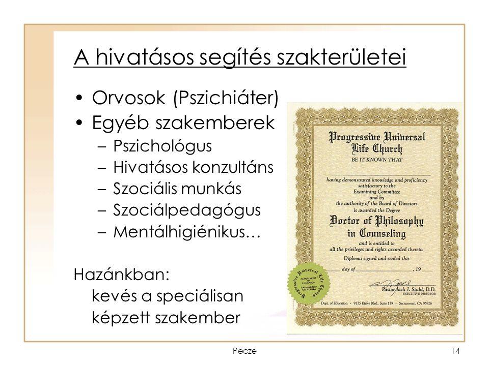 Pecze14 A hivatásos segítés szakterületei Orvosok (Pszichiáter) Egyéb szakemberek –Pszichológus –Hivatásos konzultáns –Szociális munkás –Szociálpedagó