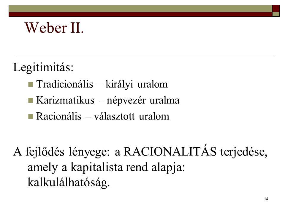 14 Weber II.